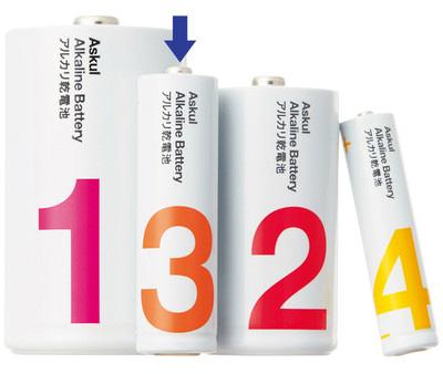 アスクルの電池